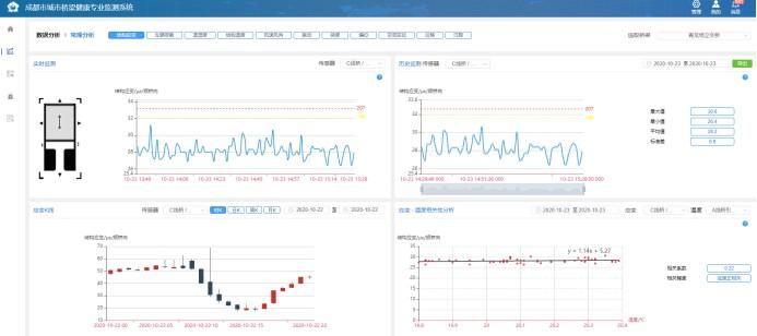 iRBCloud智慧道路桥梁运维云-软易达_PLM|BIM|CATIA