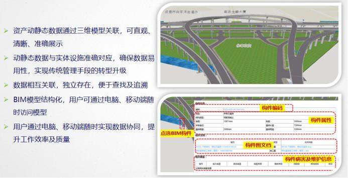 iRBcloud城市桥梁健康监测云平台