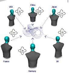 数字现实体验Theorem Solutions-软易达_PLM|BIM|CATIA