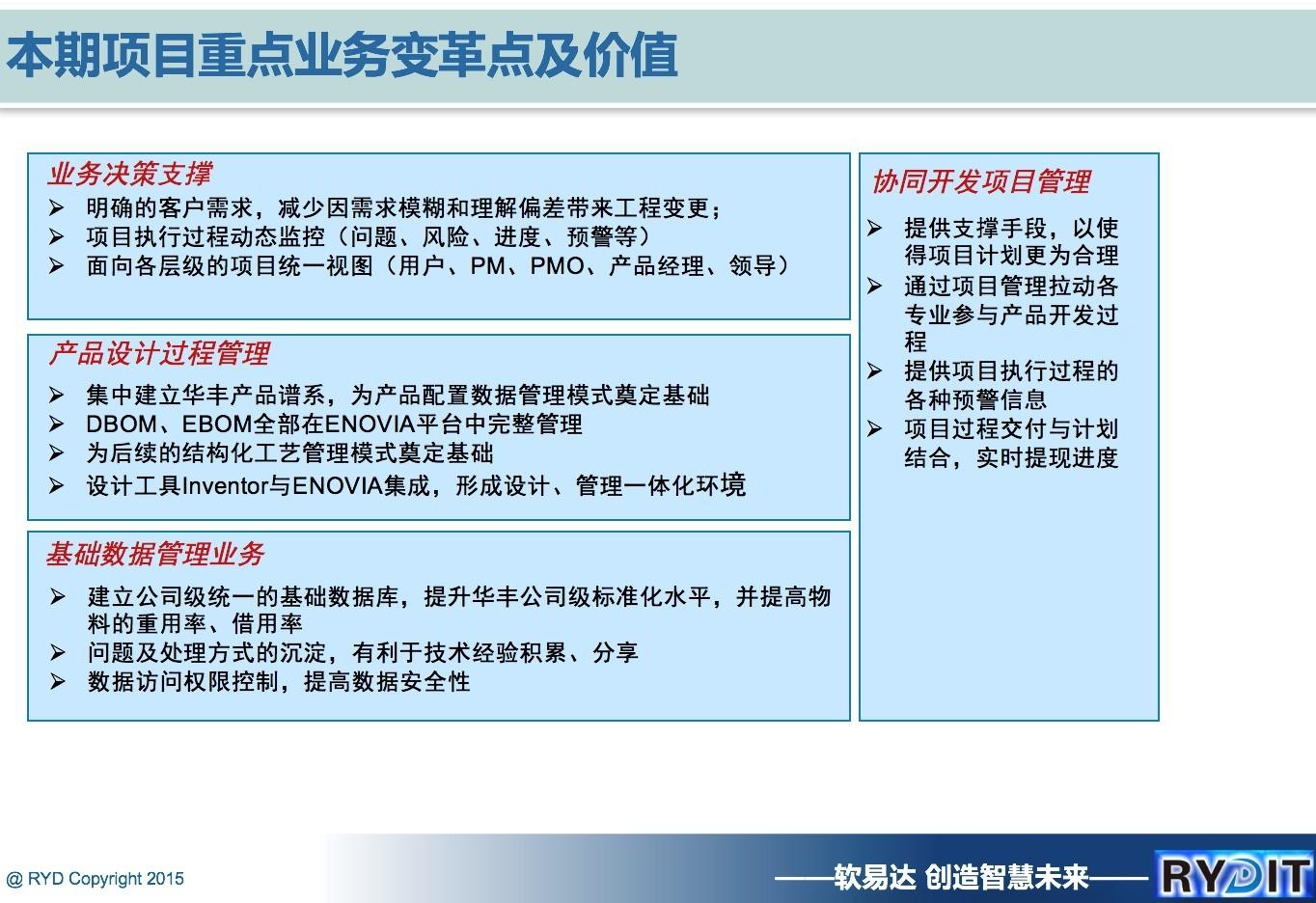 华丰产品协同设计制造平台-软易达_PLM|BIM|CATIA