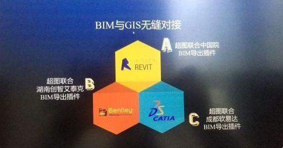 法国达索与中国超图在北京正式合作!-软易达_PLM|BIM|CATIA
