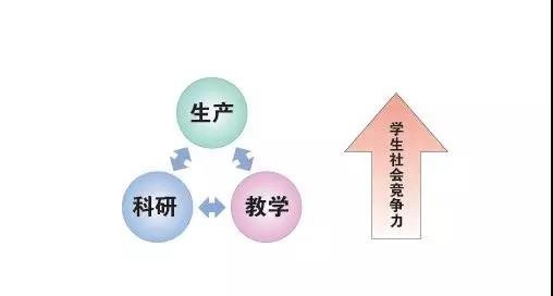 软易达与成都东软学院建立产学研合作关系-软易达_PLM|BIM|CATIA