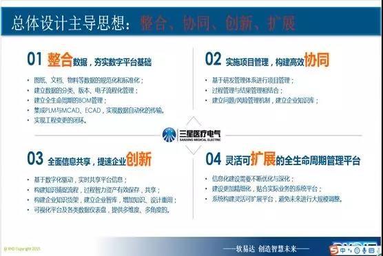 宁波三星电力PLM项目扩展-软易达_PLM|BIM|CATIA