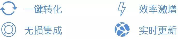 成都软易达自研产品概览-软易达_PLM BIM CATIA