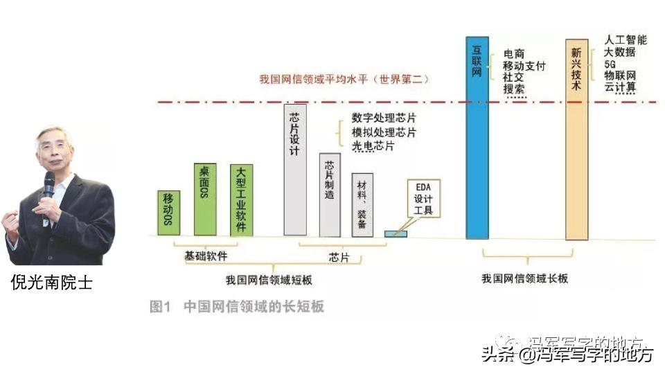 学习笔记-工业互联网创新发展行动计划(2021-2023年)